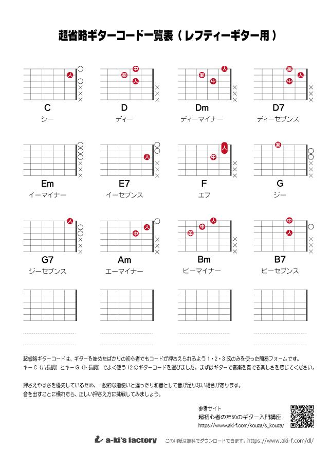 ギター コード 表